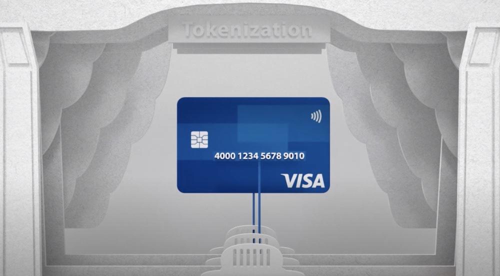 Visa: Visa and Tokens