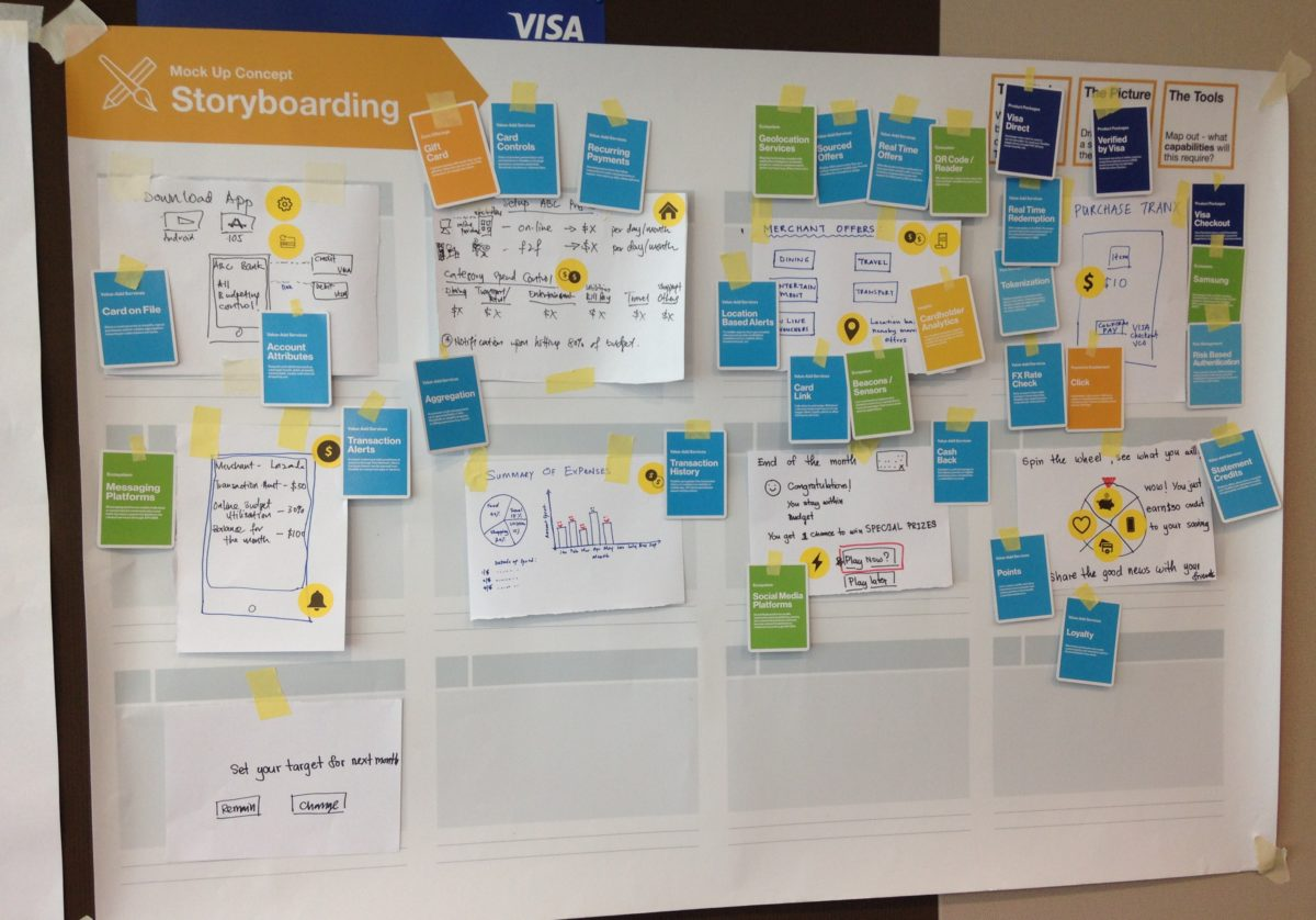 Chemistry, Service Design Agency in Singapore, creating story board at the visa workshop