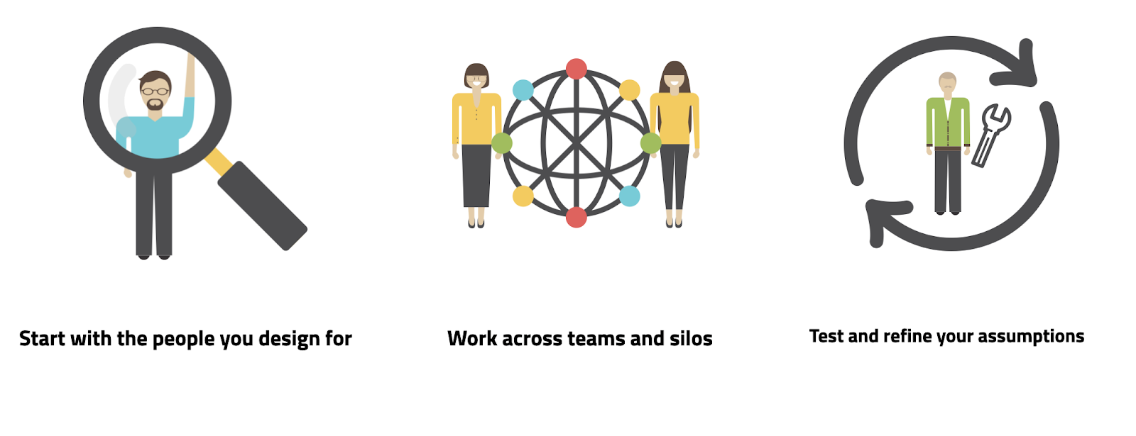 Graphic lays out the 3 principles of service design