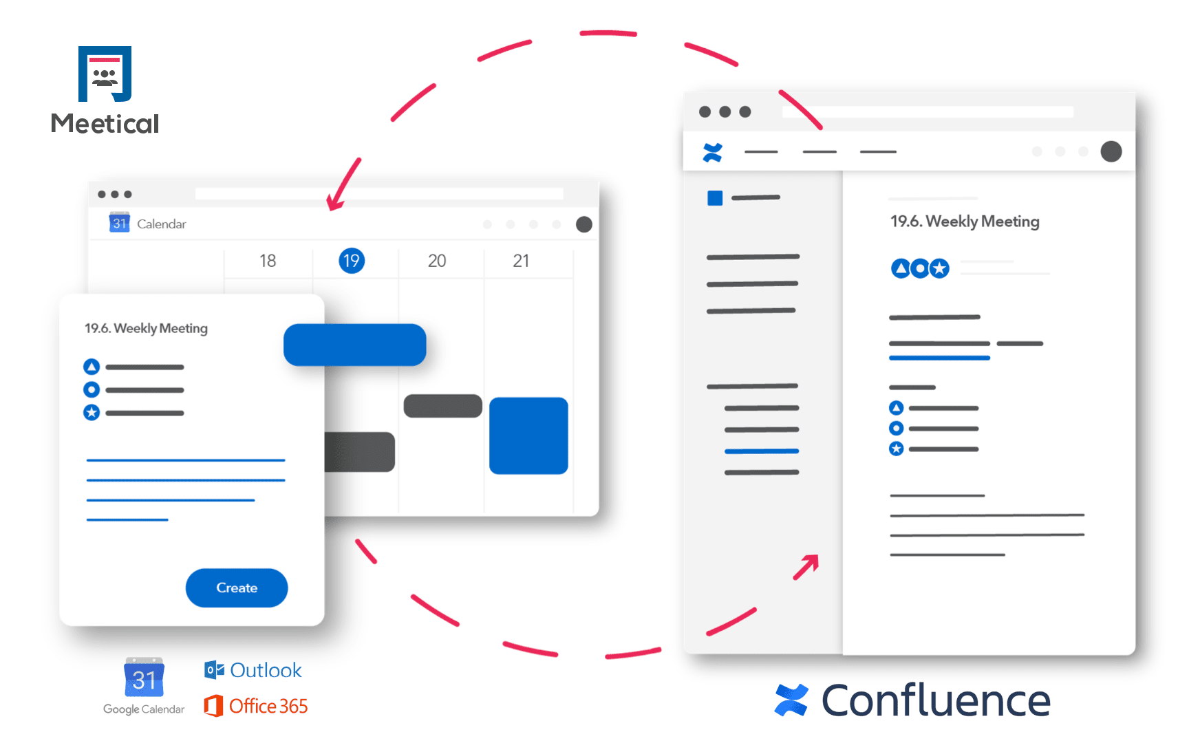 Meetical enhances and automates your meeting notes creation for confluence