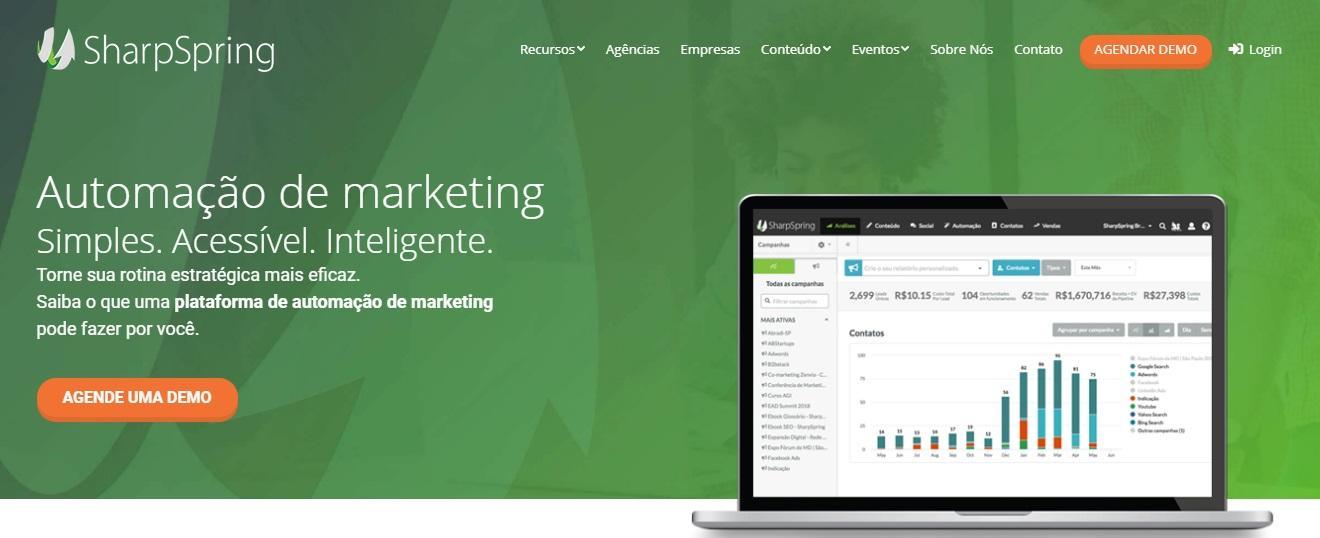 Conheça as Ferramentas de Marketing Automation mais famosas do mercado
