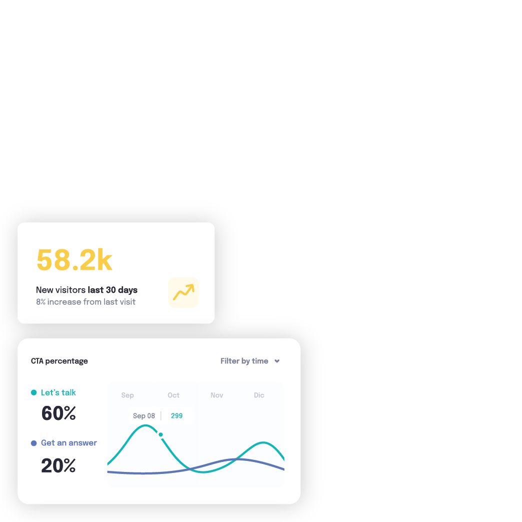 a mockup of Mylance HQ of metrics and conversion numbers.