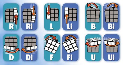 Process for solving a rubik's cube