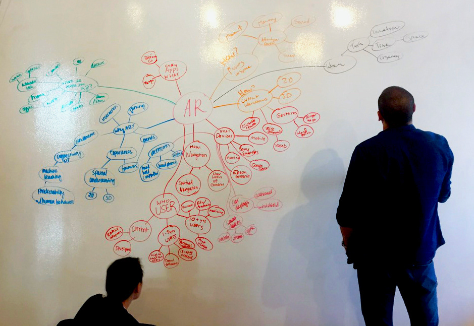 """A thought cloud stemming from the word """"AR"""" on a large whiteboard. Two designers are looking at it and thinking."""