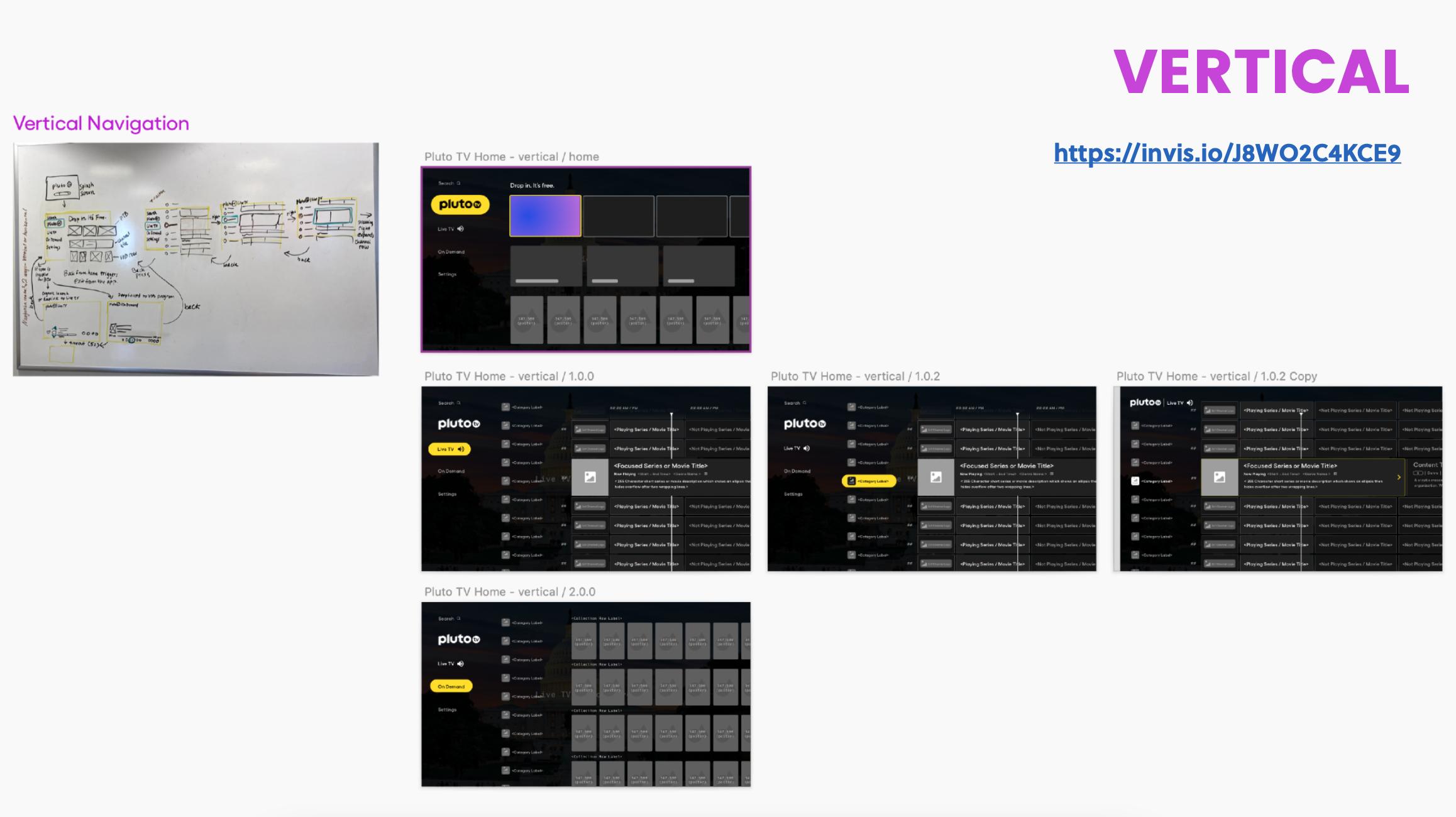 White frames of the vertical user flow.