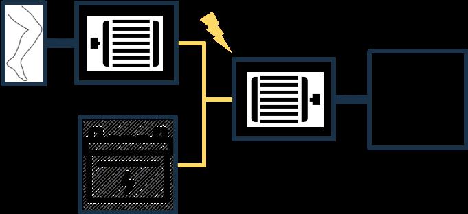Serial Hybrid Diagram
