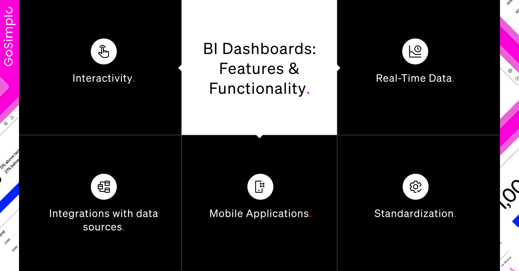 graphic representation of the features of BI dashboards for businesses. White text on black background.