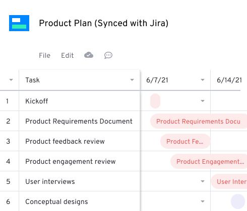Create roadmaps from your jira data