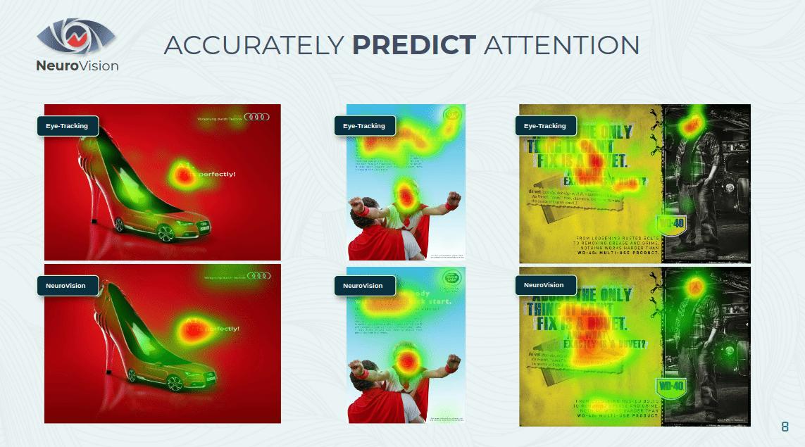NeuroVision heatmaps on images.