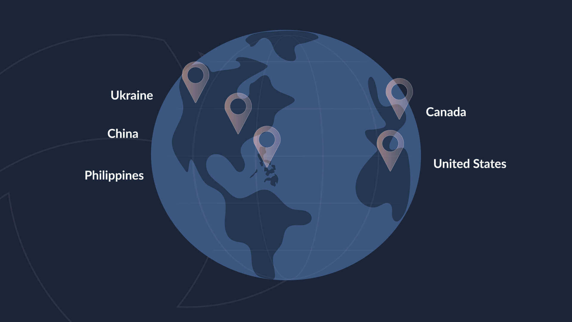 Map of the globe with pin points in Ukraine, China, the Philippines, Canada, and the US. This is where our team is located.