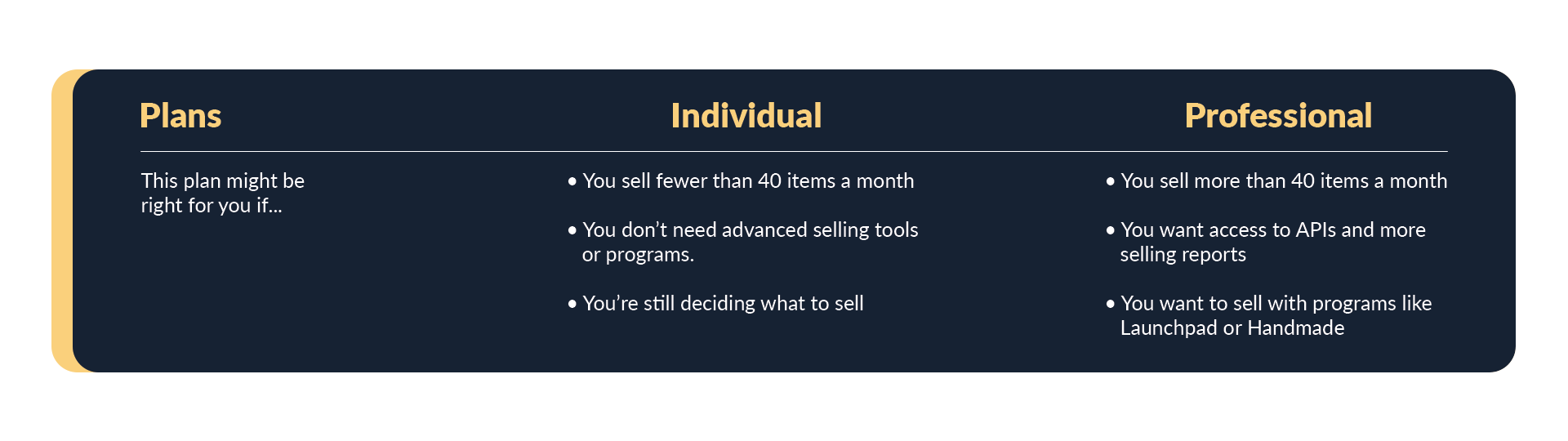 Compare and contrast of the individual vs professional plans on Amazon Seller Central.