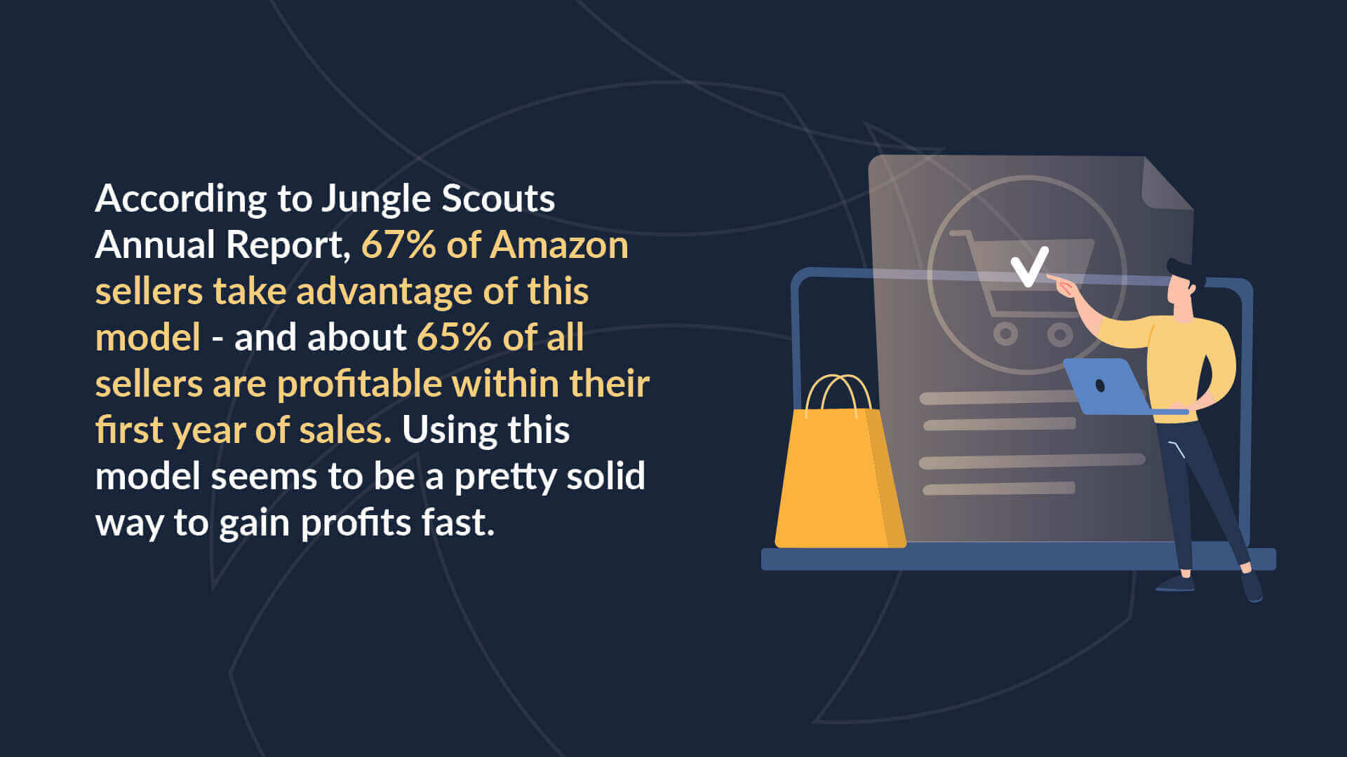 """Man pointing to checkout portion of website. Caption """"According to Jungle Scout's annual report, 67% of Amazon sellers take advantage of this model - and about 65% of all sellers are profitable in the first year. Using this model seems to be a pretty solid way to gain profits fast""""."""