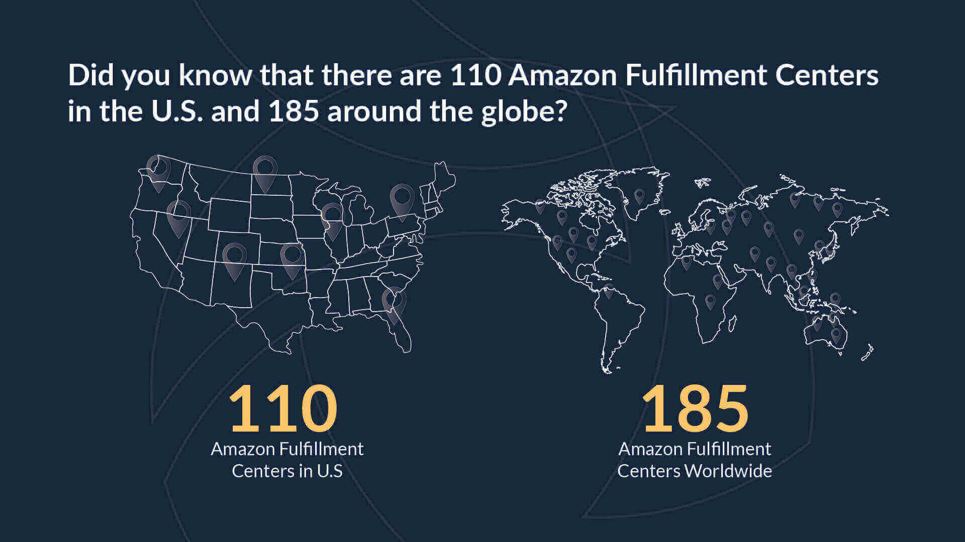 """Map of the world with pin points across the globe. Caption: """"Did you know that there are 110 Amazon Fulfillment Centers in the U.S. and 185 across the globe?"""""""
