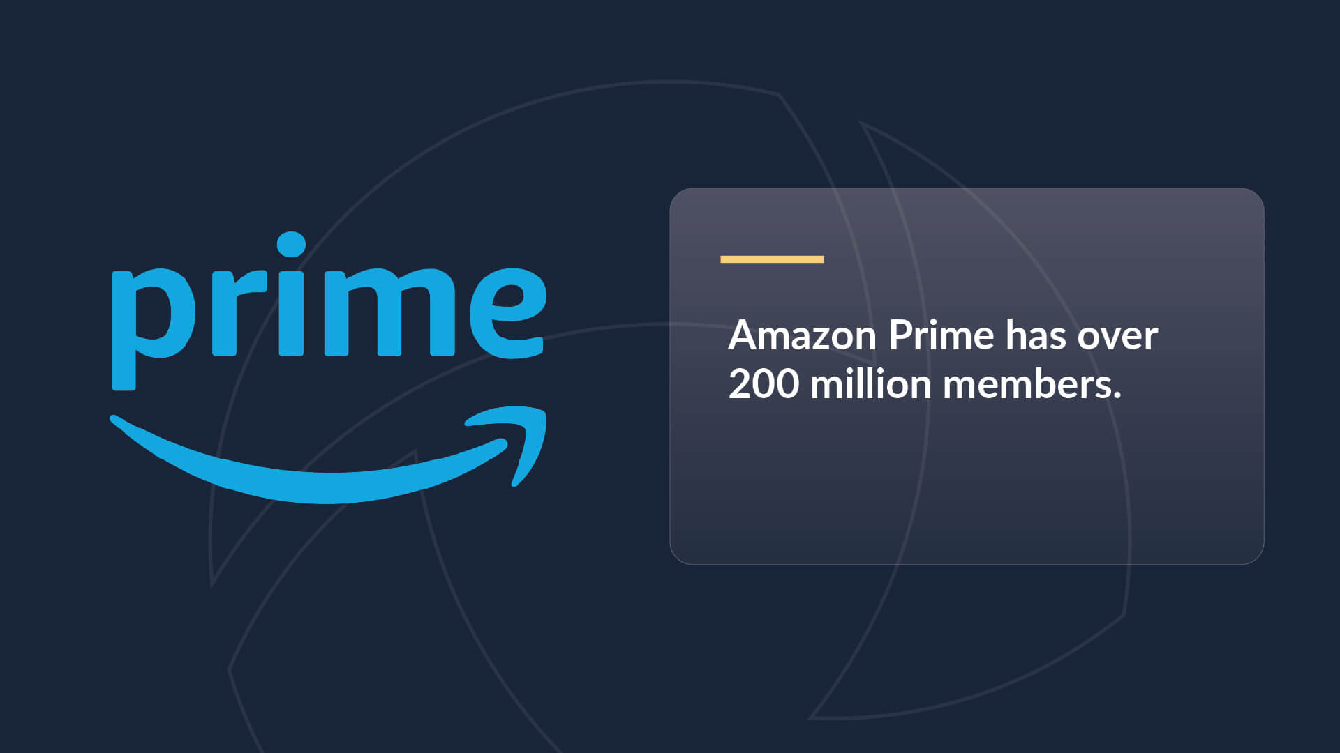 """Prime logo with the caption """"Amazon Prime has over 200 million members""""."""