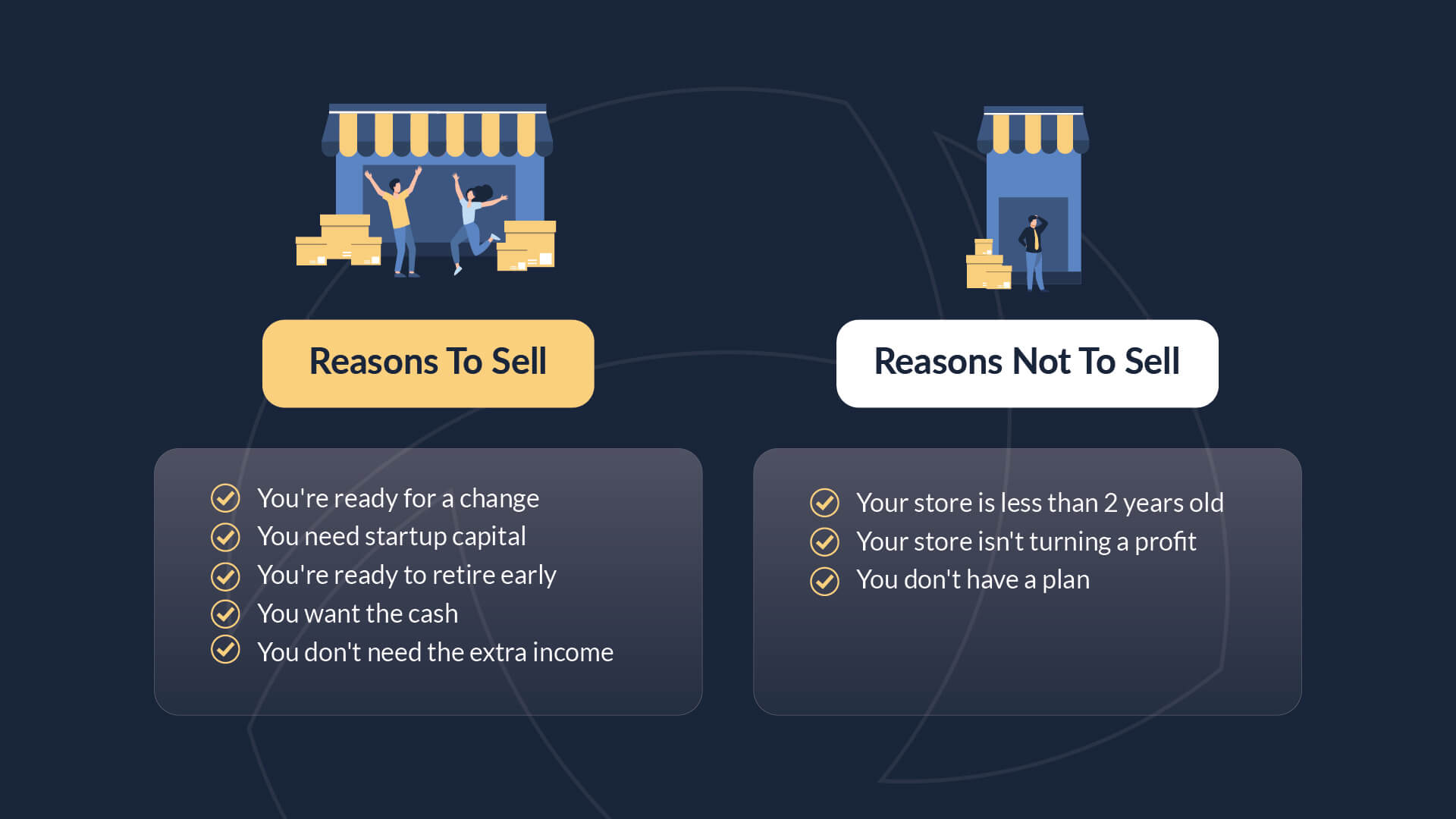 Comparison of reasons to sell and reasons not to sell your  Amazon business.