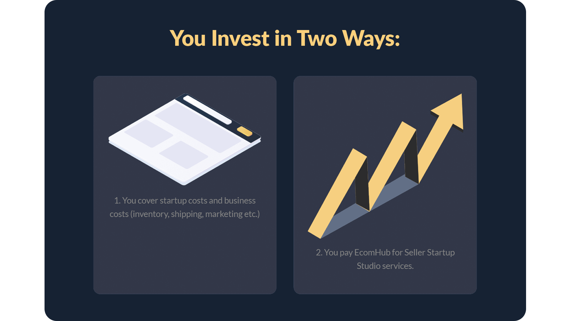 You invest in two ways. 1. You cover startup costs and business costs (inventory, shipping, marketing, etc.). 2. You pay EcomHub for Seller Startup Studio Services.