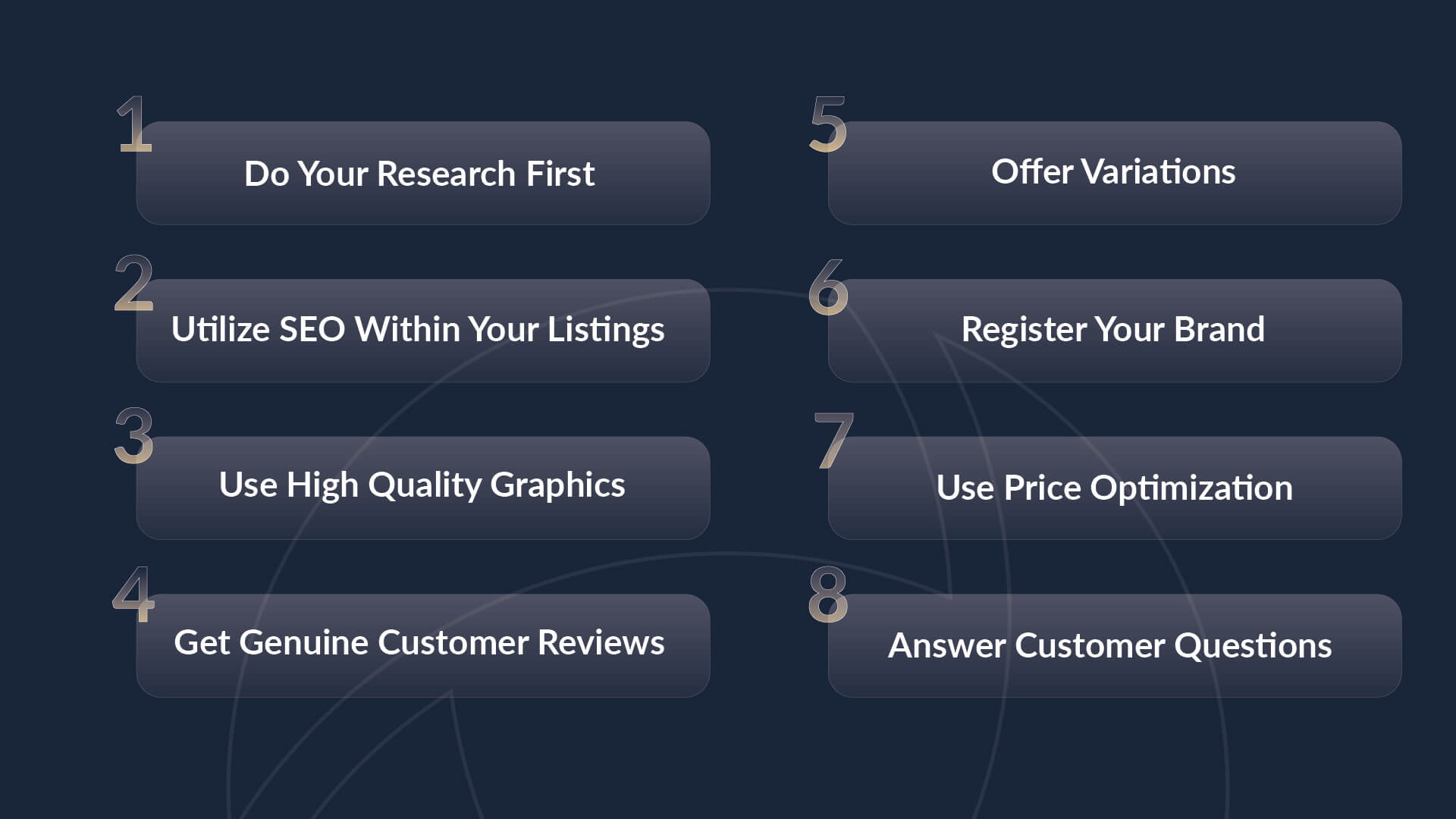 The 8 basic steps for ranking well on Amazon Do Your Research First, Utilize SEO Within Your Listings, Use High Quality Graphics, Get Genuine Customer Reviews, Offer Variations, Register Your Brand, Use Price Optimization, Answer Customer Questions