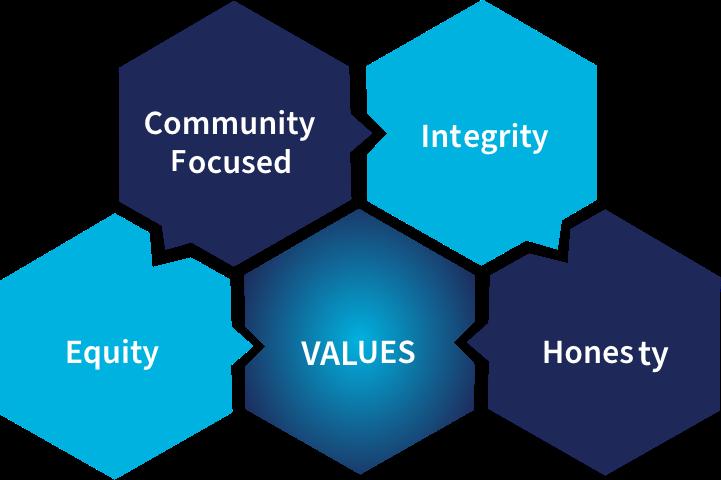 Mission Broadband Values