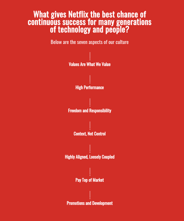 Netflix employee handbook