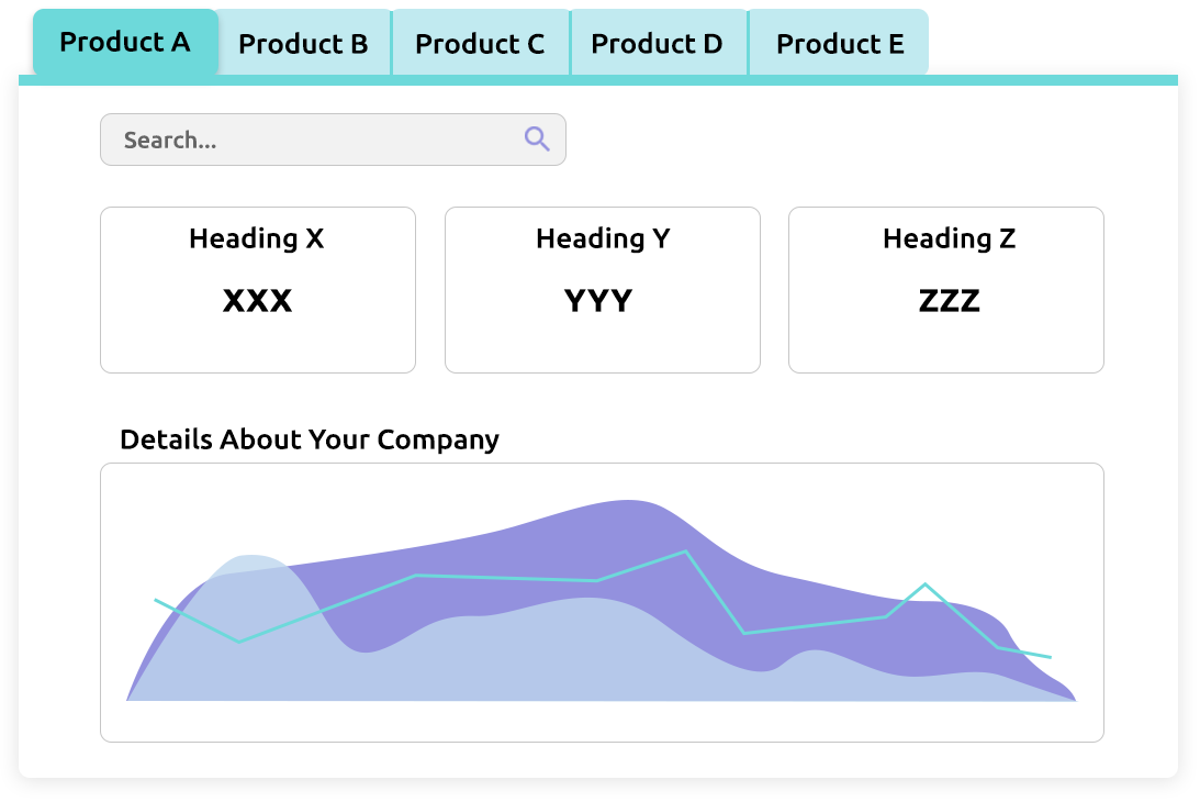 Products to map
