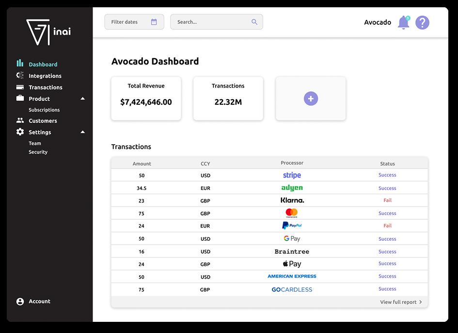 inai's no code, user-friendly dashboard