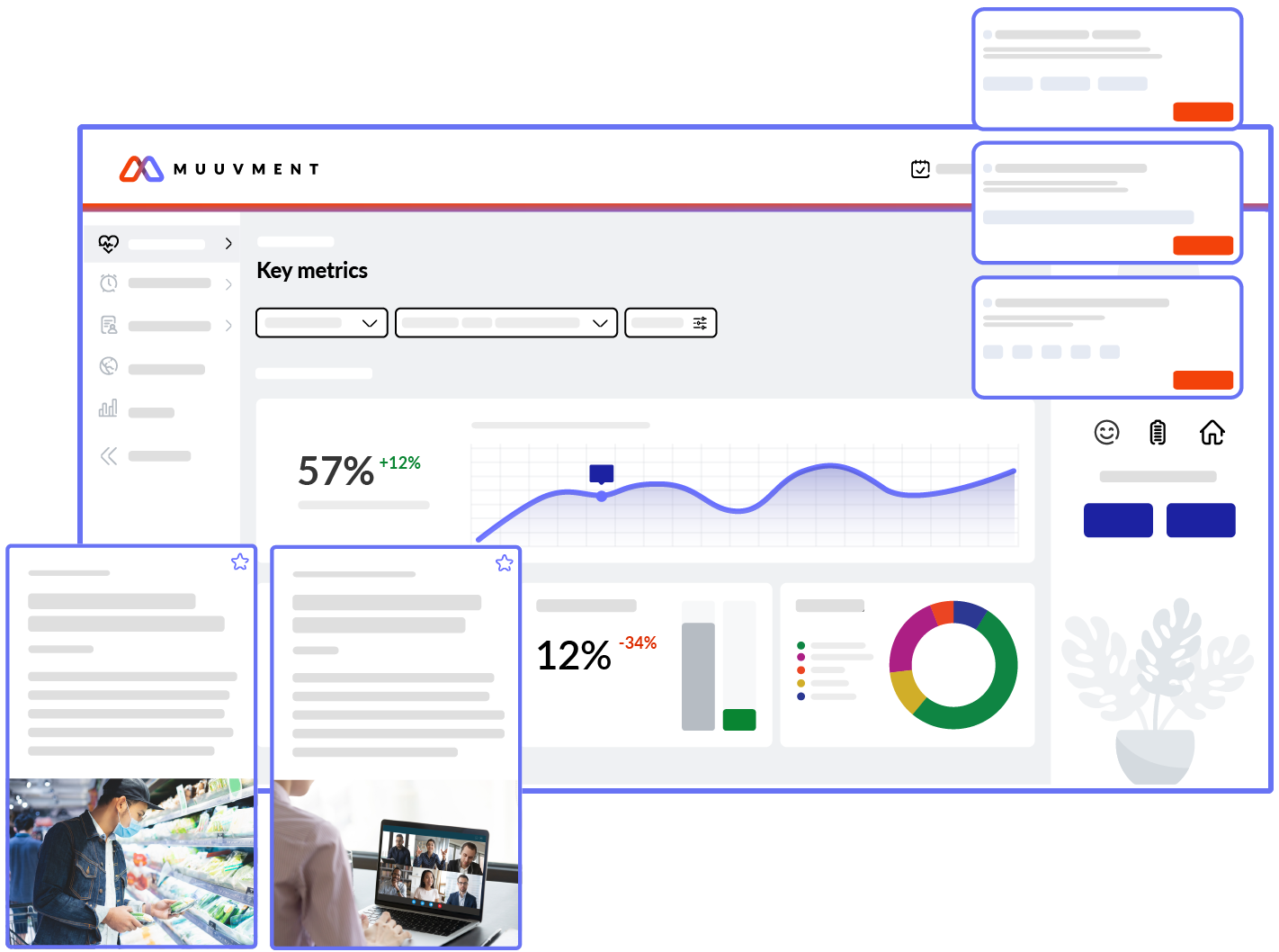 screenshot of the product features with resource cards, survey questions, and an analytics dashboard