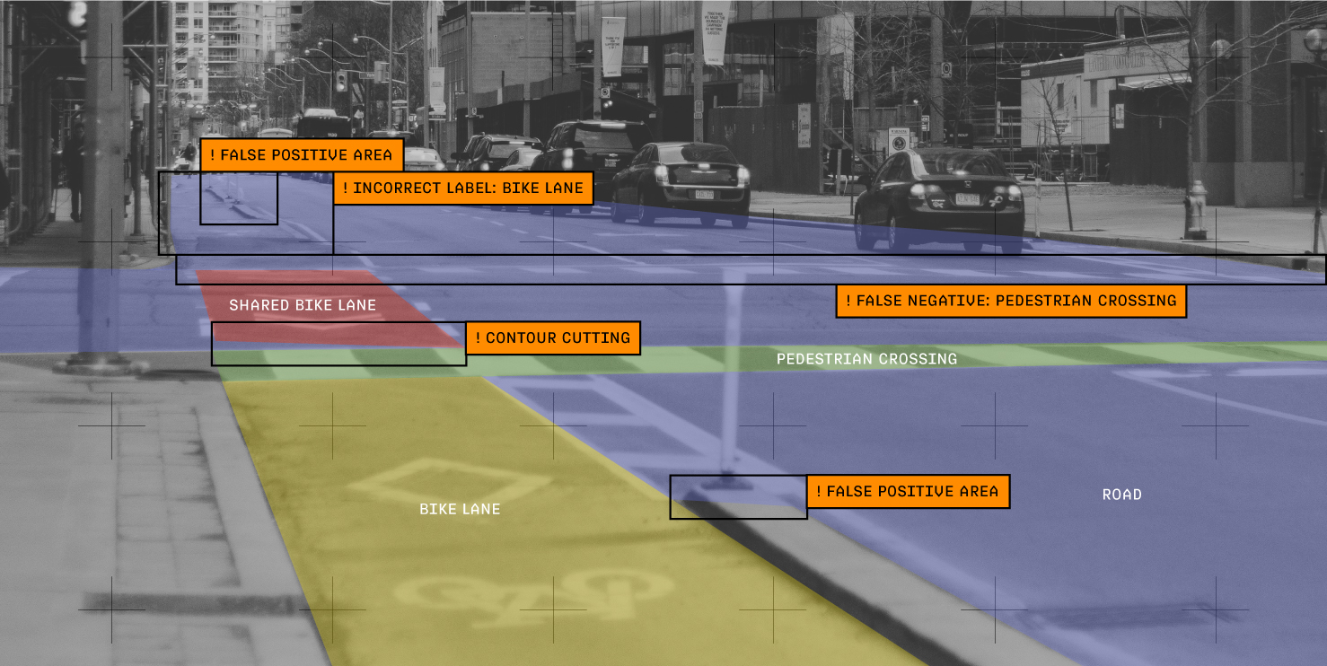 Annotated image of city street, with errors labeled.