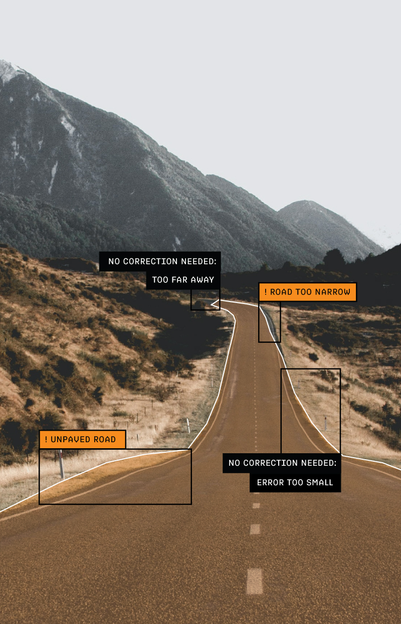 Annotated image of paved road in mountainous landscape, with annotation errors labeled.