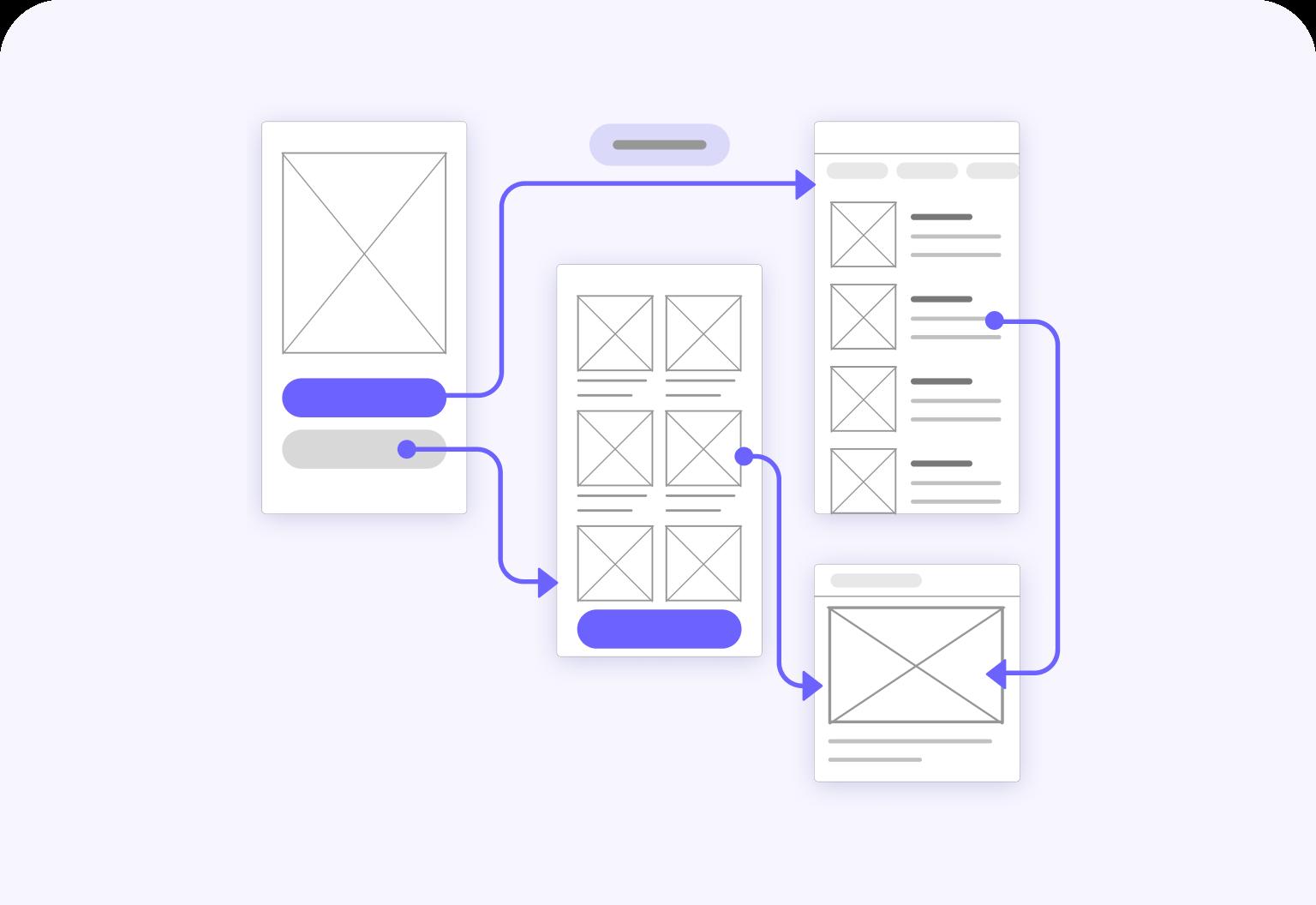 Image of OneSevens Ux/UI Design service
