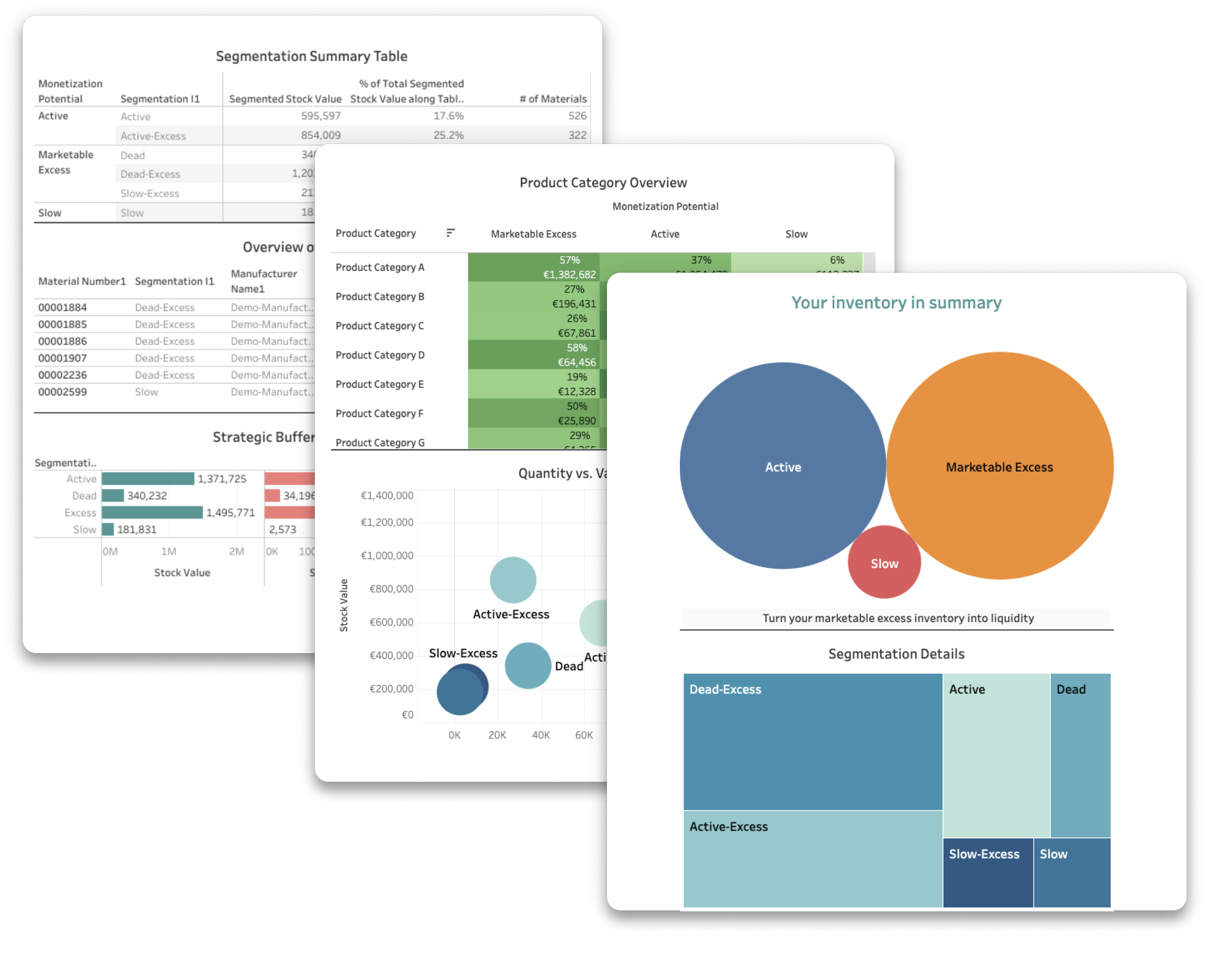 Identify your excess inventory with LiquistoMonetize dashboard