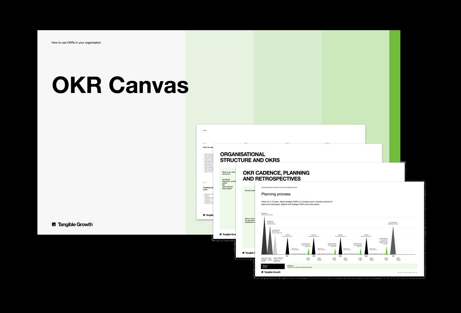 Screenshots of OKR Canvas