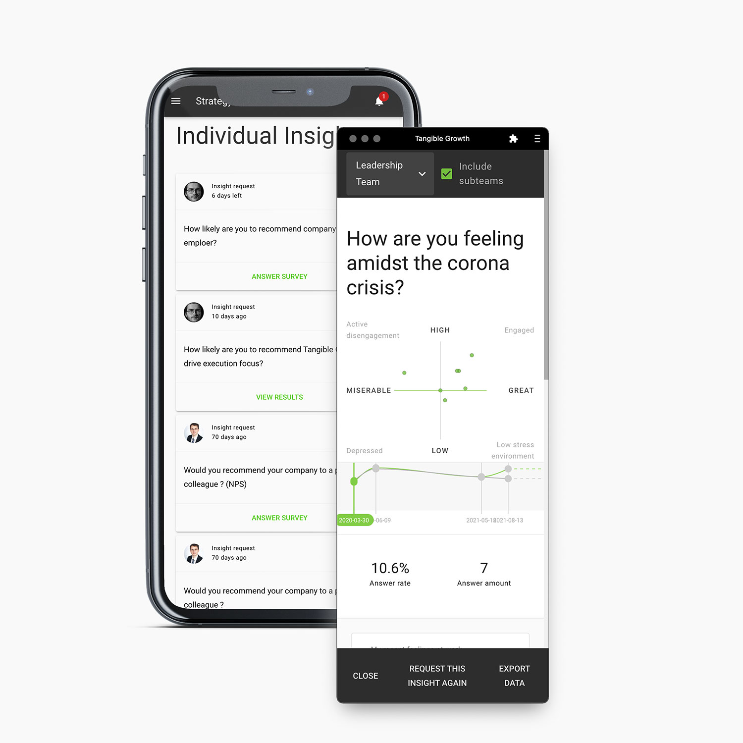 A mobile phone and a screenshot of Individual Insights feature