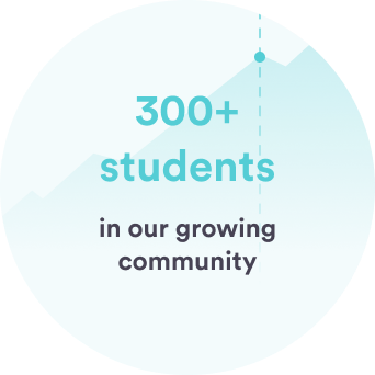 Edlyft stats of number of growing students