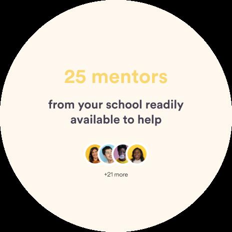 edlyft number of mentors