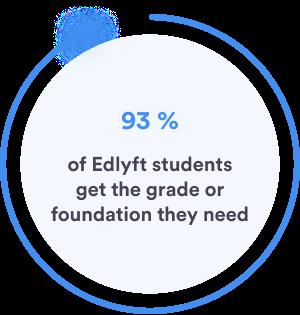 edlyft stats
