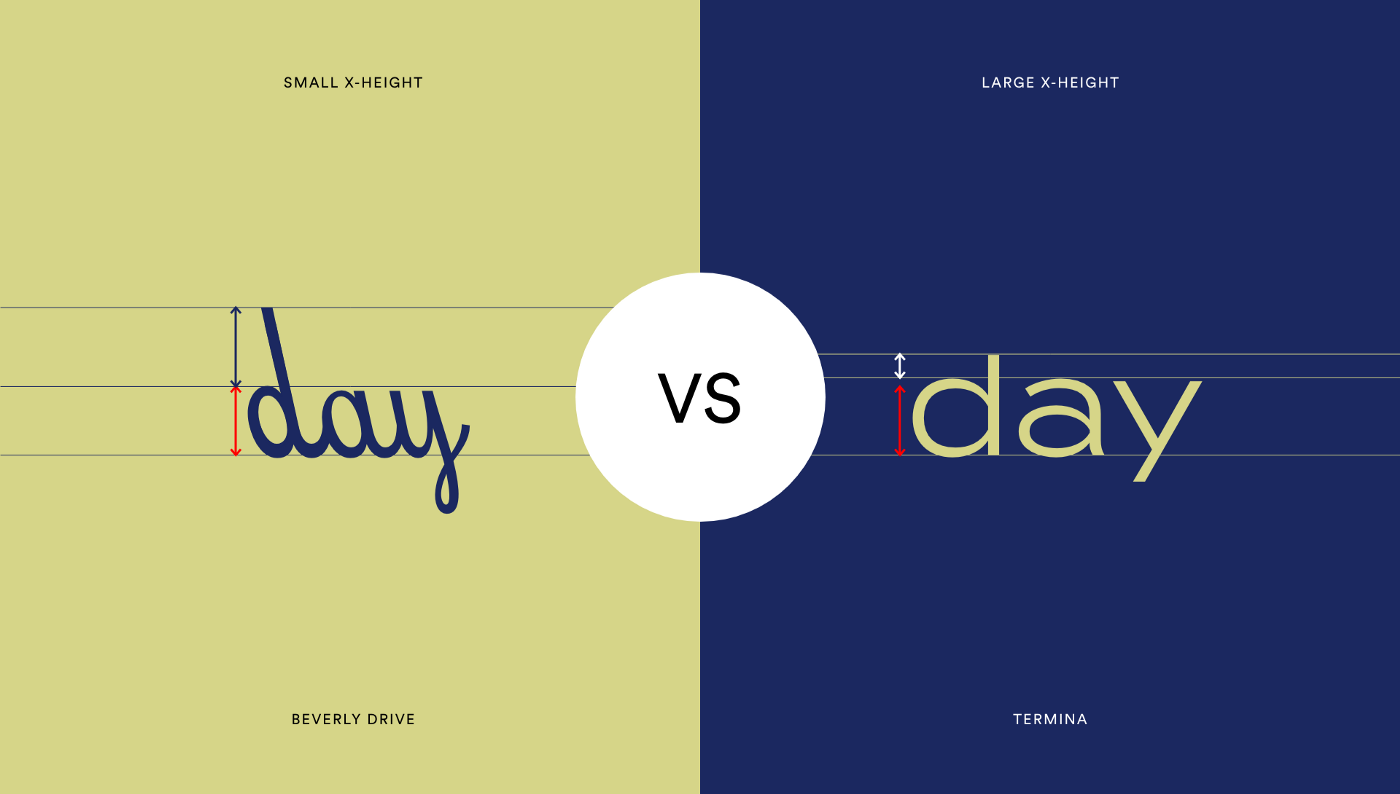 """showing the word """"day"""" with a small vs large x-height in different typefaces"""
