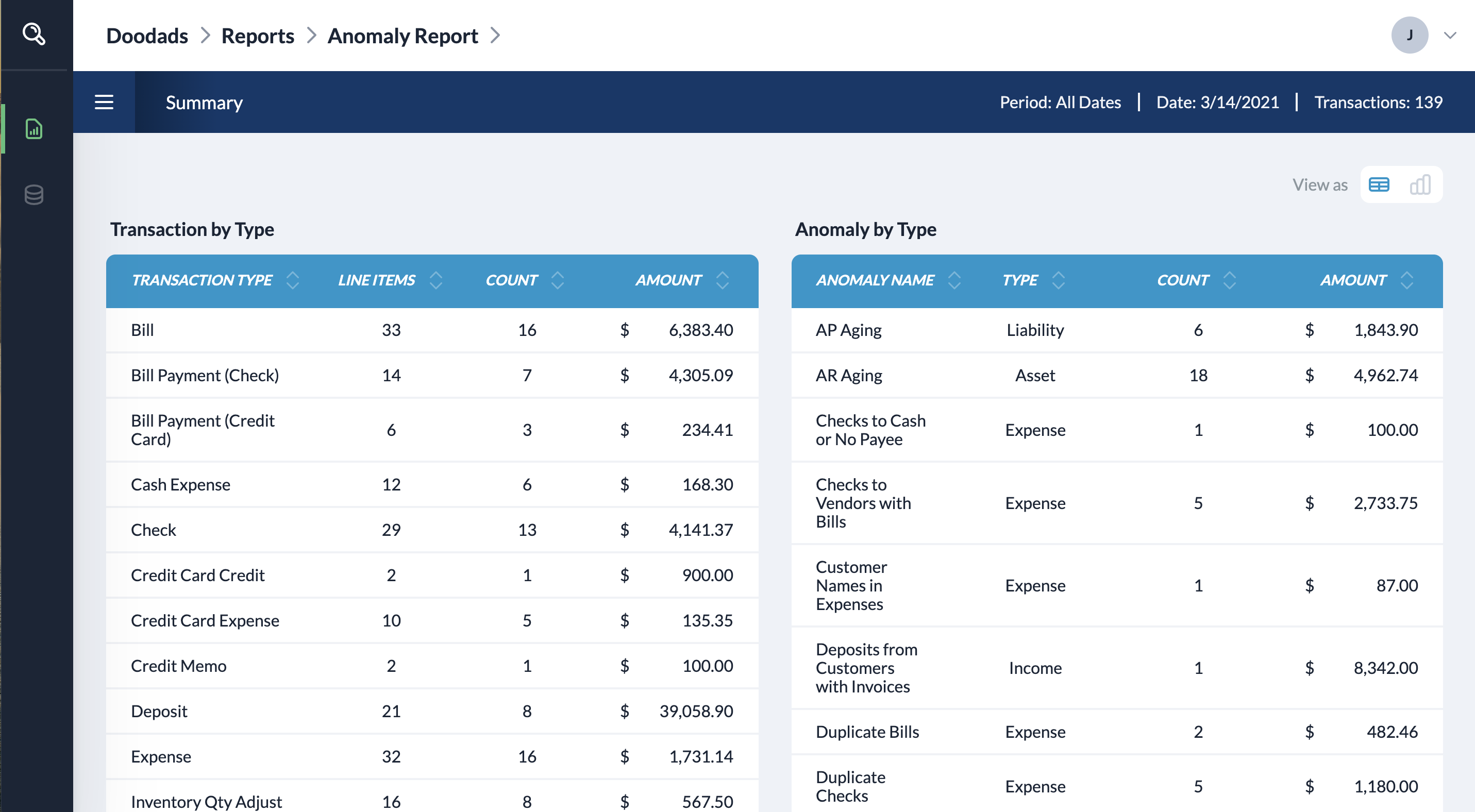Scrutinize Report Summary Page