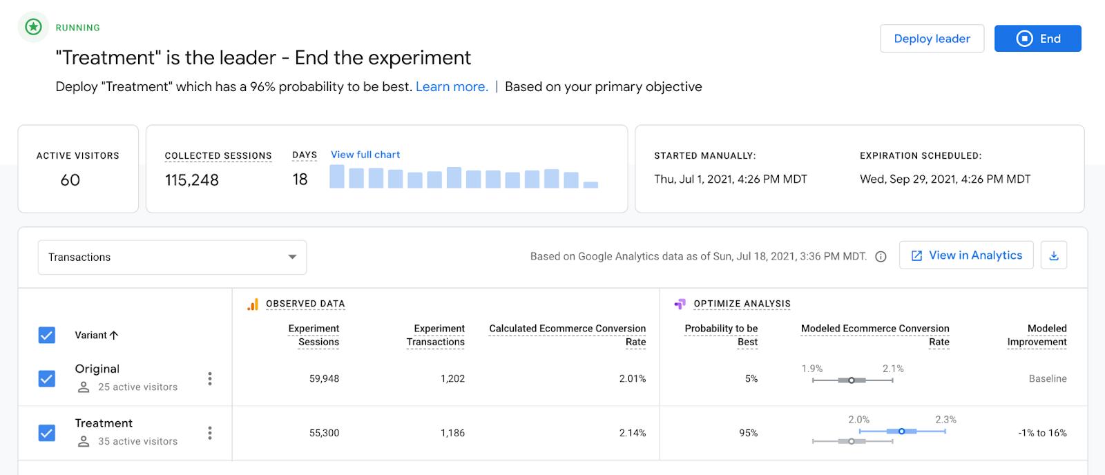 Google Optimize Split Test - Original vs Render Better Treatment - Conversion Rate Improvements