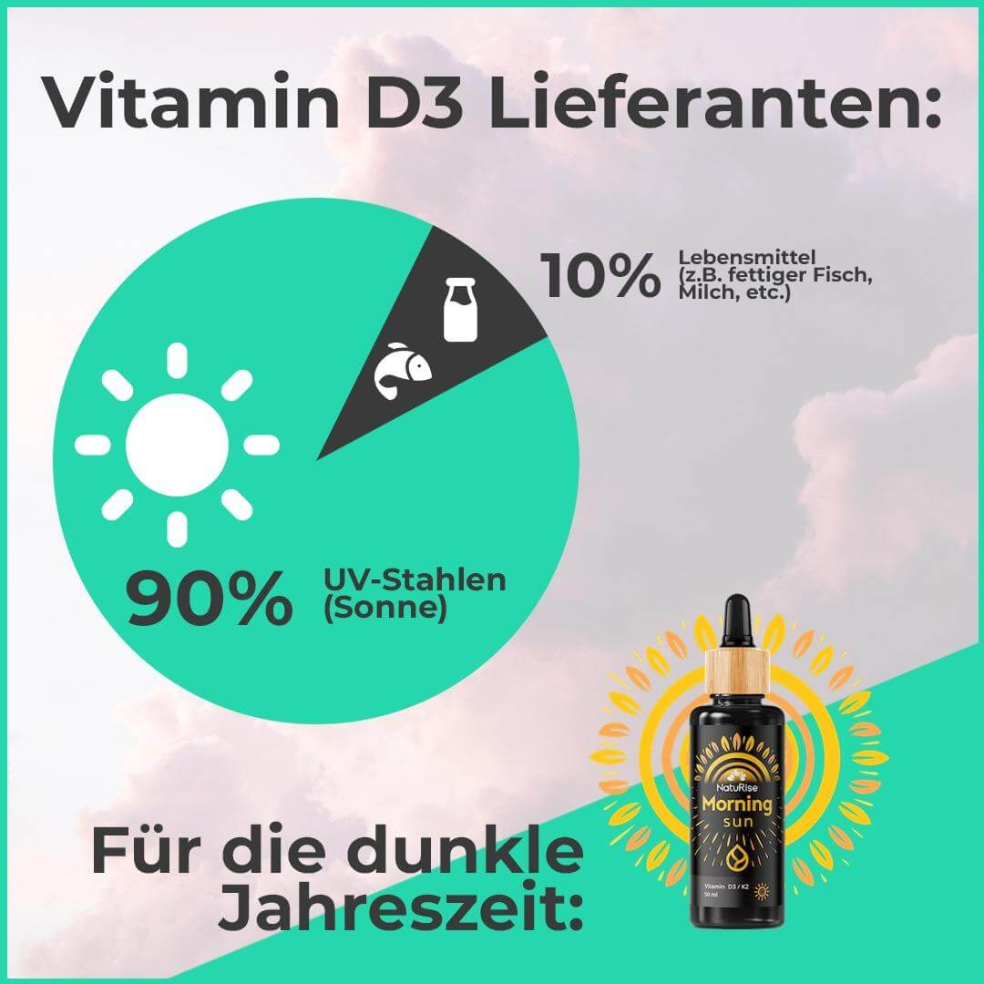 vitamin-d-synthese-haut