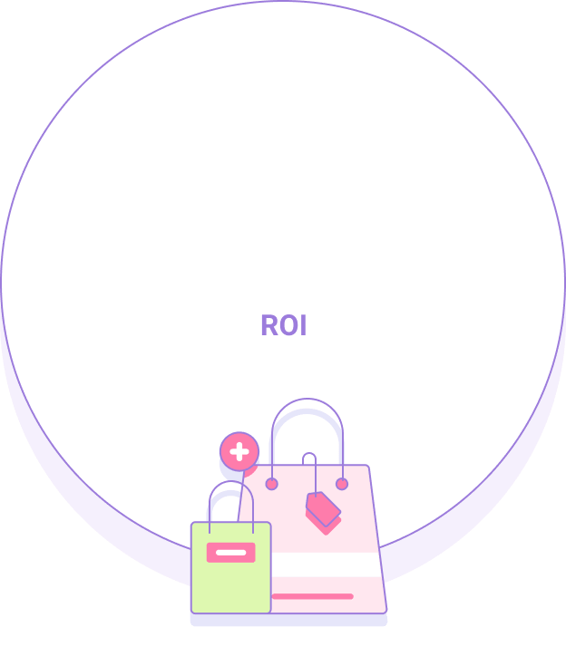 ROI on Frankie is on average 122x for ecommerce merchants