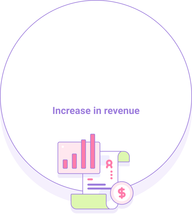 Frankie Personalization increases Ecommerce revenue