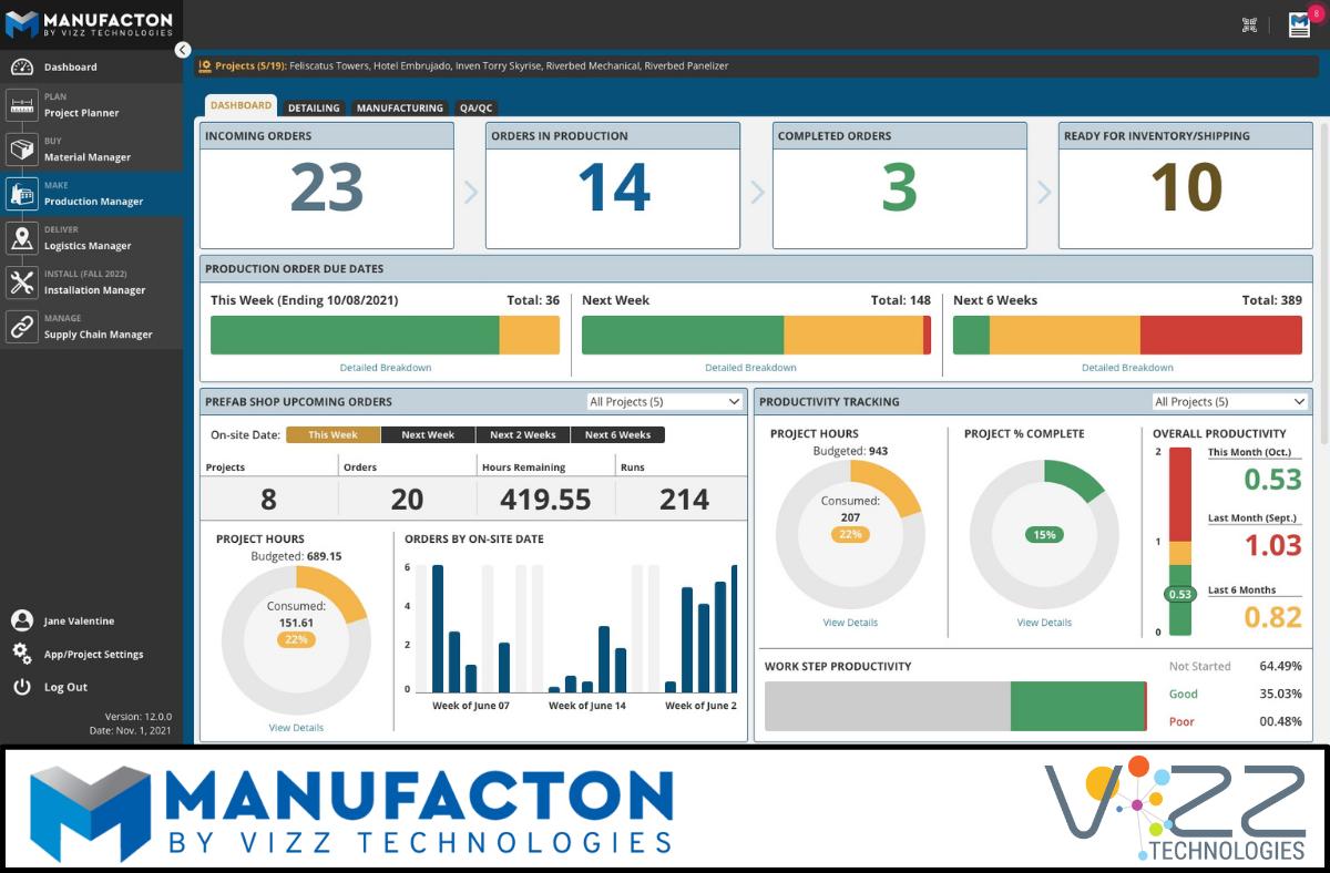 ViZZ Technologies Enters New Era of Disruption for Construction