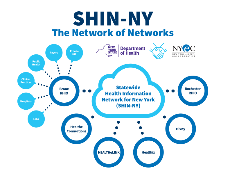 shin_ny_qe_network_of_networks_particle_health.png
