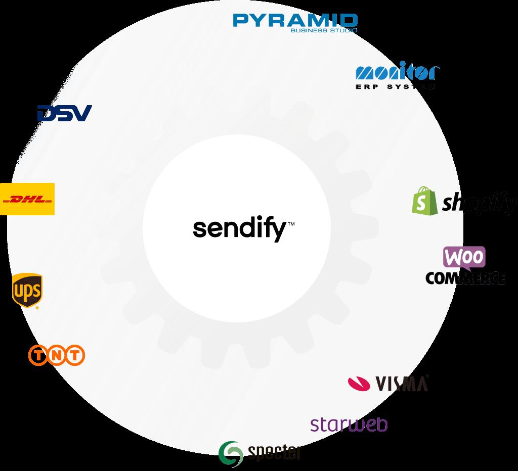 Automatisera din frakt med Sendify