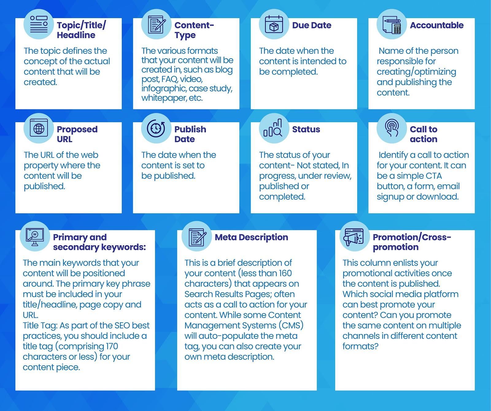 Components of a Content Marketing Calendar Template