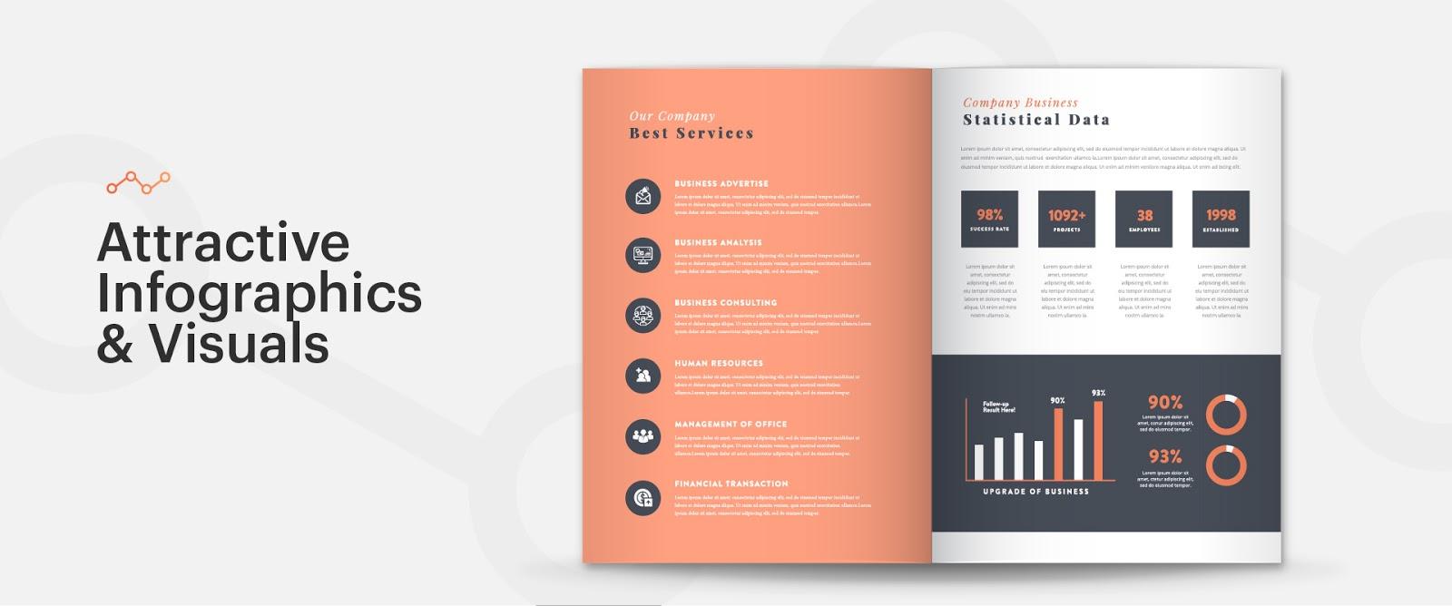 Attractive Infographics & Visuals