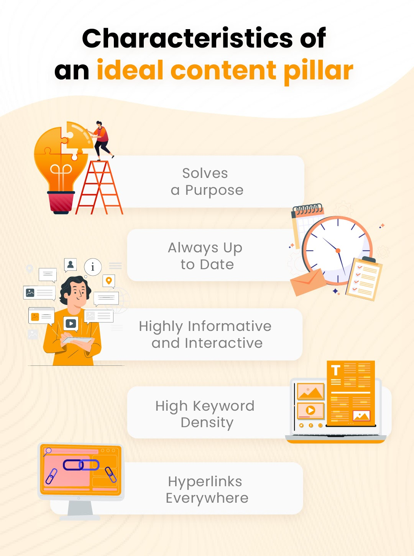 Characteristics of an ideal content pillar
