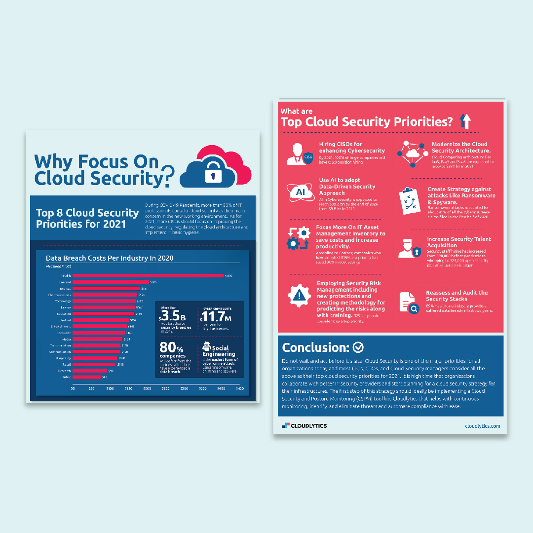 Why Focus on cloud security