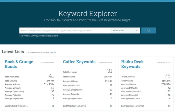 The Moz Keyword Explorer