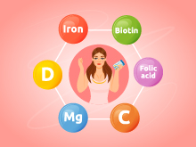 Why Folic Acid Supplementation is Crucial for all Adults?